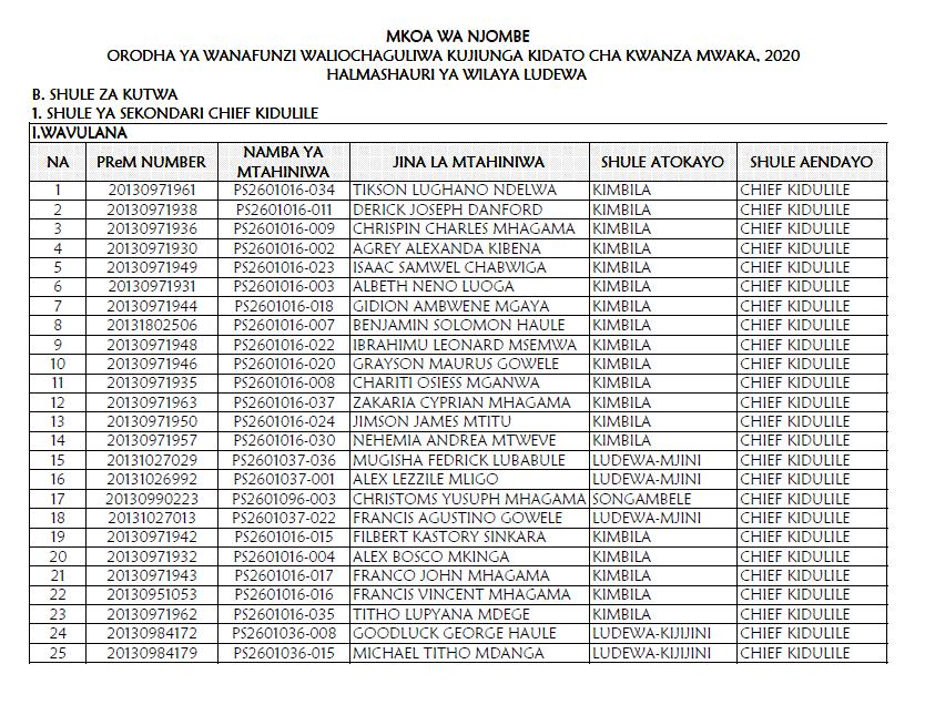 Wanafunzi Waliochaguliwa Kujiunga Na Kidato Cha Kwanza 2020 Mkoa Wa Njombe