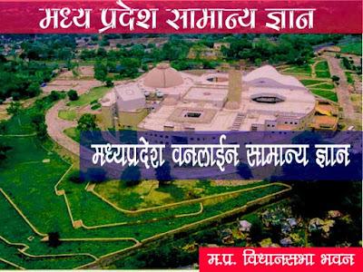 MP General Knowledge in Hindi
