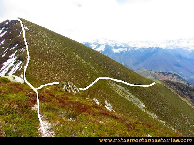 Ruta Retriñon: Camino a la Muesca o desvío directo para bajar