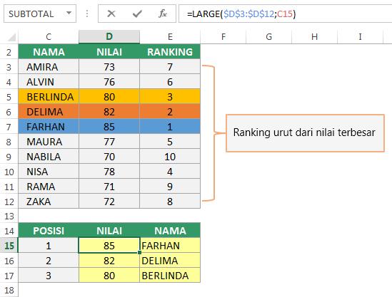 Contoh Fungsi Excel LARGE