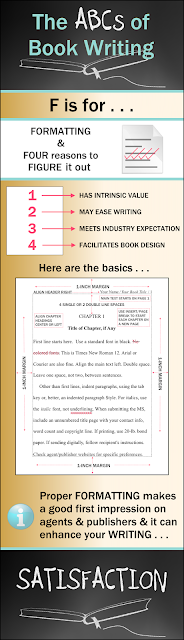 Infographic for Weekly Blog Series on Book Writing and Publishing: F is for FORMATTING
