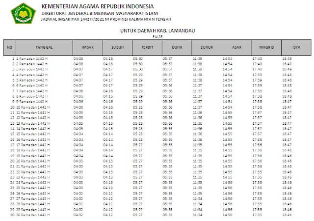 Jadwal Imsakiyah Ramadhan 1442 H Kabupaten Lamandau, Provinsi Kalimantan Tengah