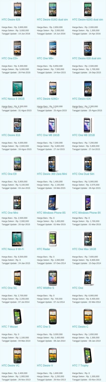 Daftar Harga Hp Terbaru HTC Juli 2016