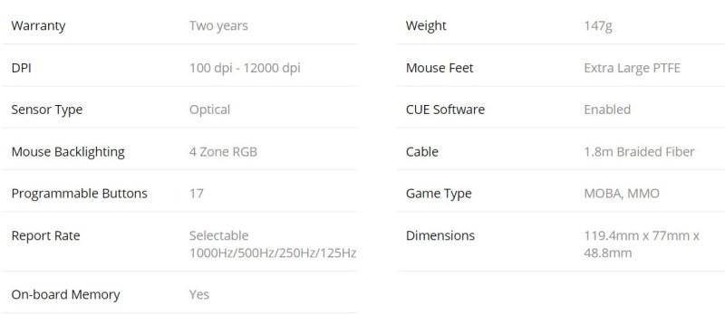 Corsair Gaming SCIMITAR RGB MOBA/MMO Gaming Mouse Review