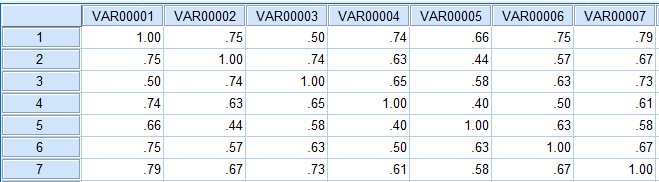 Calculating Eigenvalues and Eigenvectors using SPSS