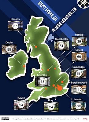 Popular Film Locations in the UK - Map