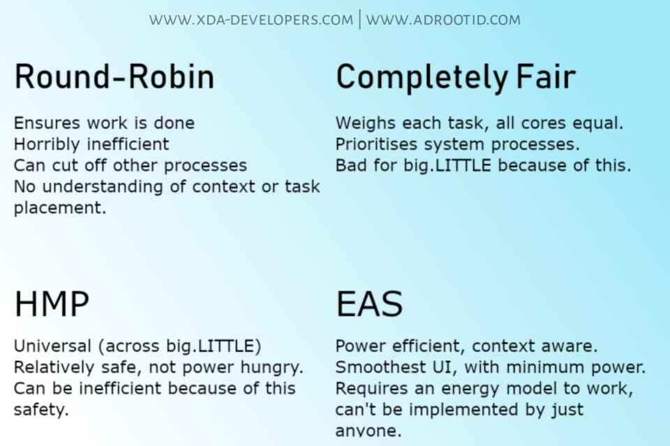 Kelebihan kernel EAS
