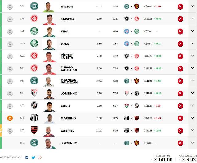 SC Cartoleiros #6 - Cartola FC 2020