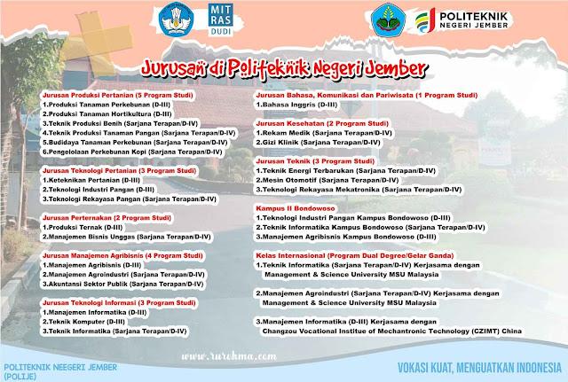 Program Studi di Politeknik Negeri Jember