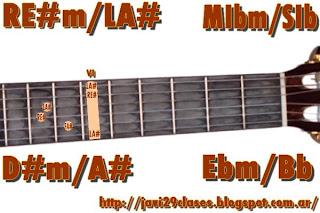 acorde guitarra chord (RE#m con bajo en LA#) o (MIbm bajo en SIb)