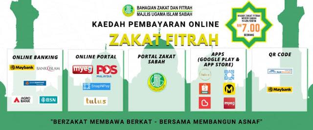 Kadar Zakat Fitrah Negeri Sabah