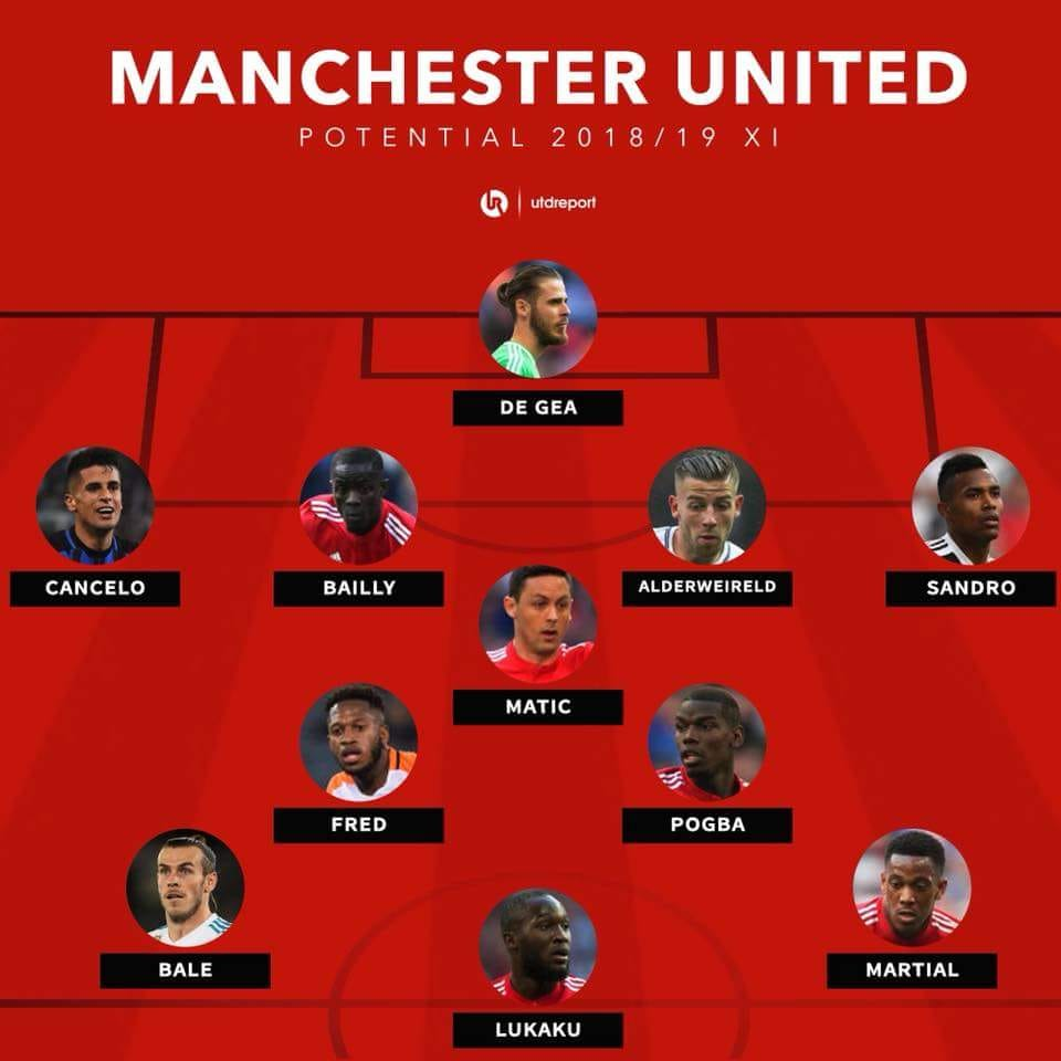 Manchester United Latest Transfer Window: Manchester United Potential XI In 2019