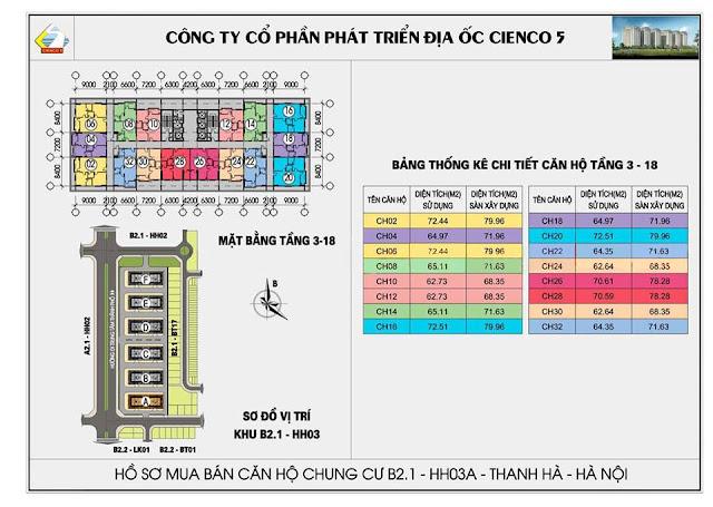 Mở Bán Đợt 2 Chung Cư B2.1 HH03 Thanh Hà Cienco 5 Gốc 12 triệu/m2