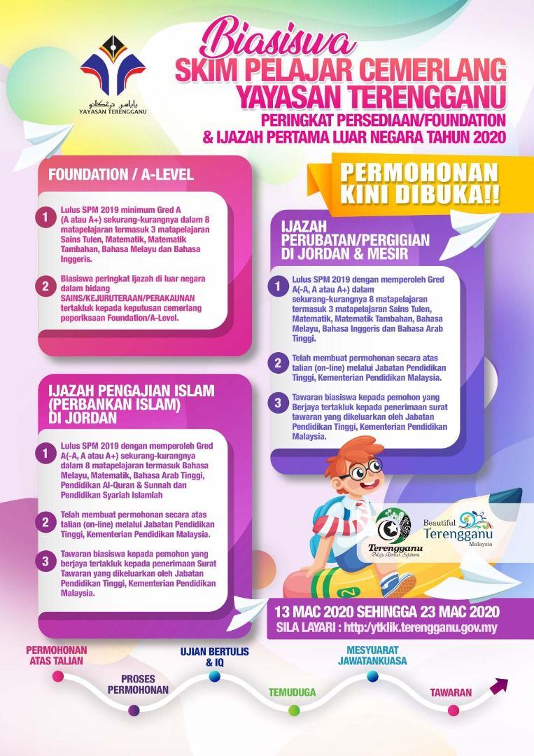 Yayasan Terengganu Scholarship Biasiswa Skim Pelajar Cemerlang 2020 Malaysia Scholarships 2020 2021
