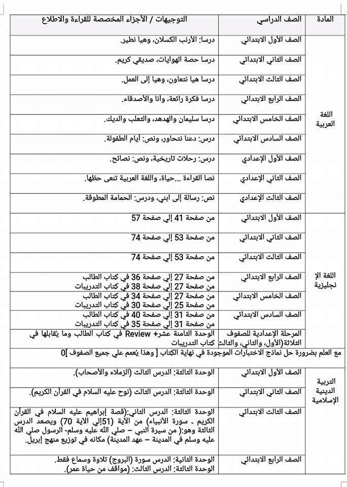 الدروس المحذوفة من مادة اللغة العربية 2018