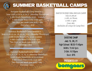 information about basketball camps at the Arena in Sioux City