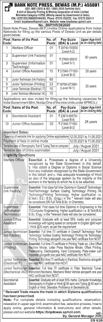 Dewas BNP Junior Technician Recruitment 2021 online application form