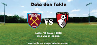 Data dan Fakta Fantasy Premier League West Ham United vs Bournemouth Fantasi Manager Indonesia