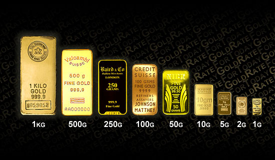 What Does Gold Bullion Weight