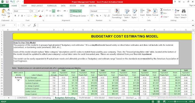 BUDGETARY COST ESTIMATING MODEL