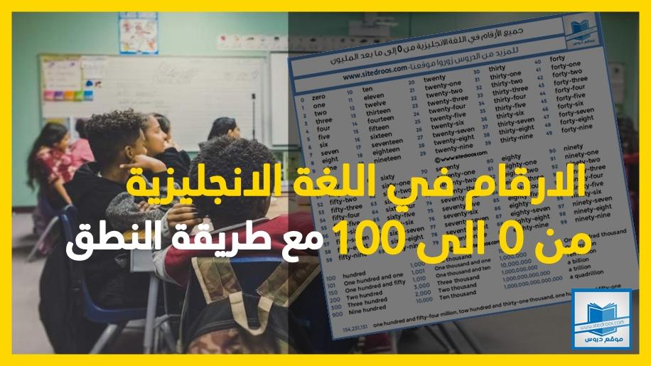 الاعداد في اللغة الانجليزية مكتوبة بالكلمات مع طريقة النطق من 0 إلى 100