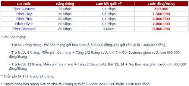 Lắp Đặt Internet FPT Phường Xuân An 3