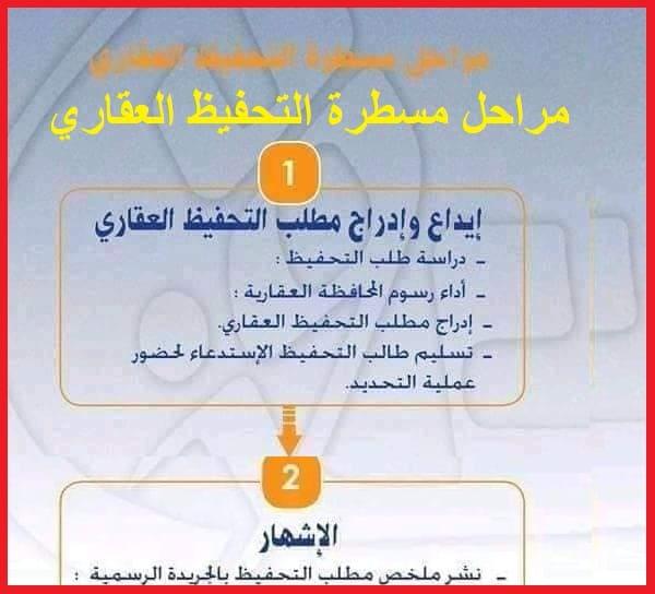 مراحل مسطرة التحفيظ العقاري في القانون المغربي