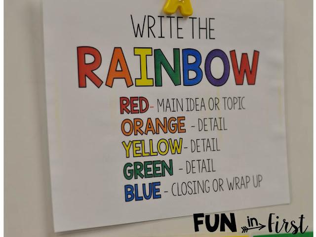 rainbows essay
