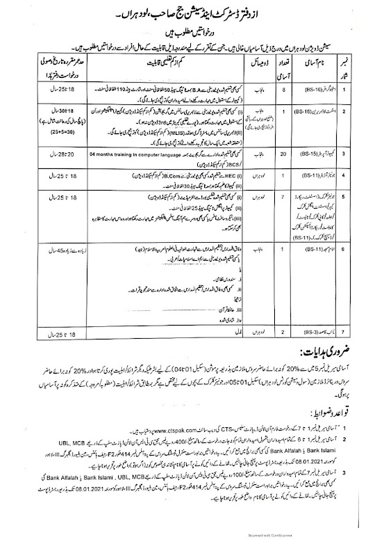 Latest District and Session Court Govt Jobs 2021 Ad 2