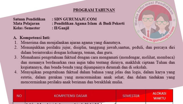 Download Prota PAI Kelas 2 Semester 1 SD K13 Revisi 2021