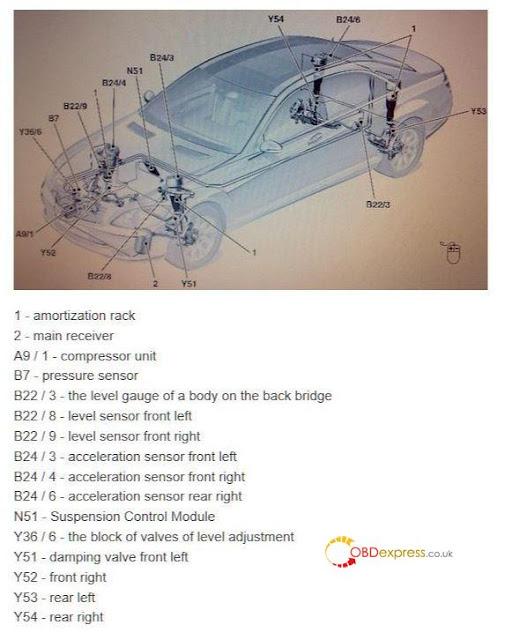 mb-diagnostics-2010-benz-s550