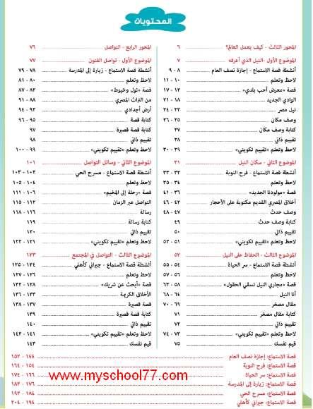 دليل المعلم لغة عربية ثانية ابتدائى الترم الثانى 2020 موقع مدرستى