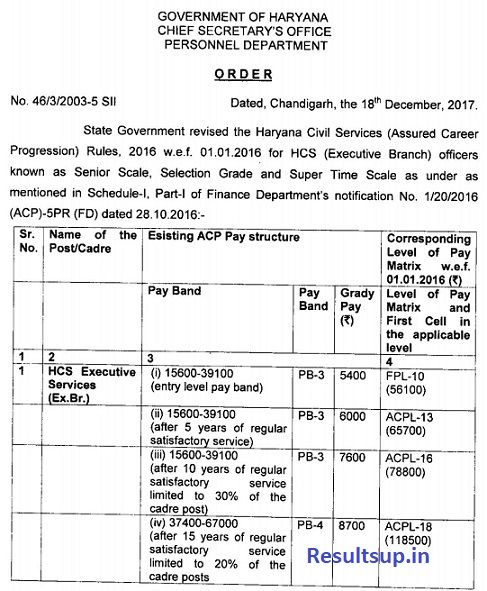 HPSC HCS Pay Scale