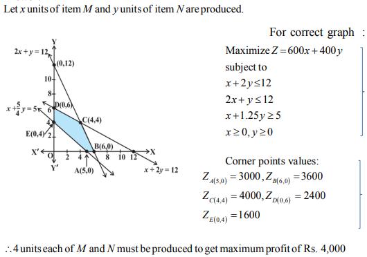ncert solution class 12th math Answer 31