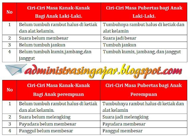 Kunci Jawaban Tema 6 Kelas 6 Halaman 56