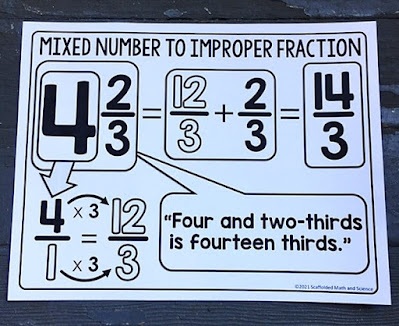 Converting Mixed Numbers to Improper Fractions Poster