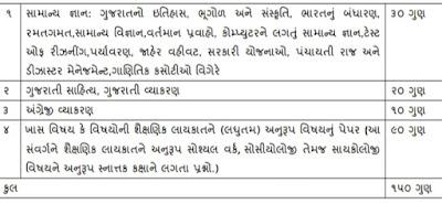GSSSB Recruitment, GSSSB gujarat ojas, Ojas Gujarat, Ojas GSSSB