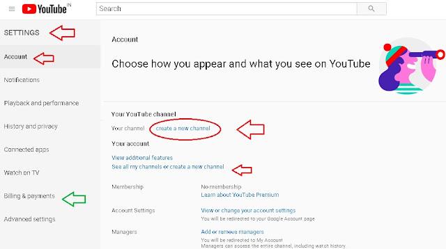 यूट्यूब पर चैनल कैसे बनाये और YouTube से ऑनलाइन पैसे कैसे कमाये
