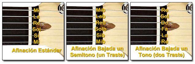 Afinaciones Alternativas Estándar para Guitarra