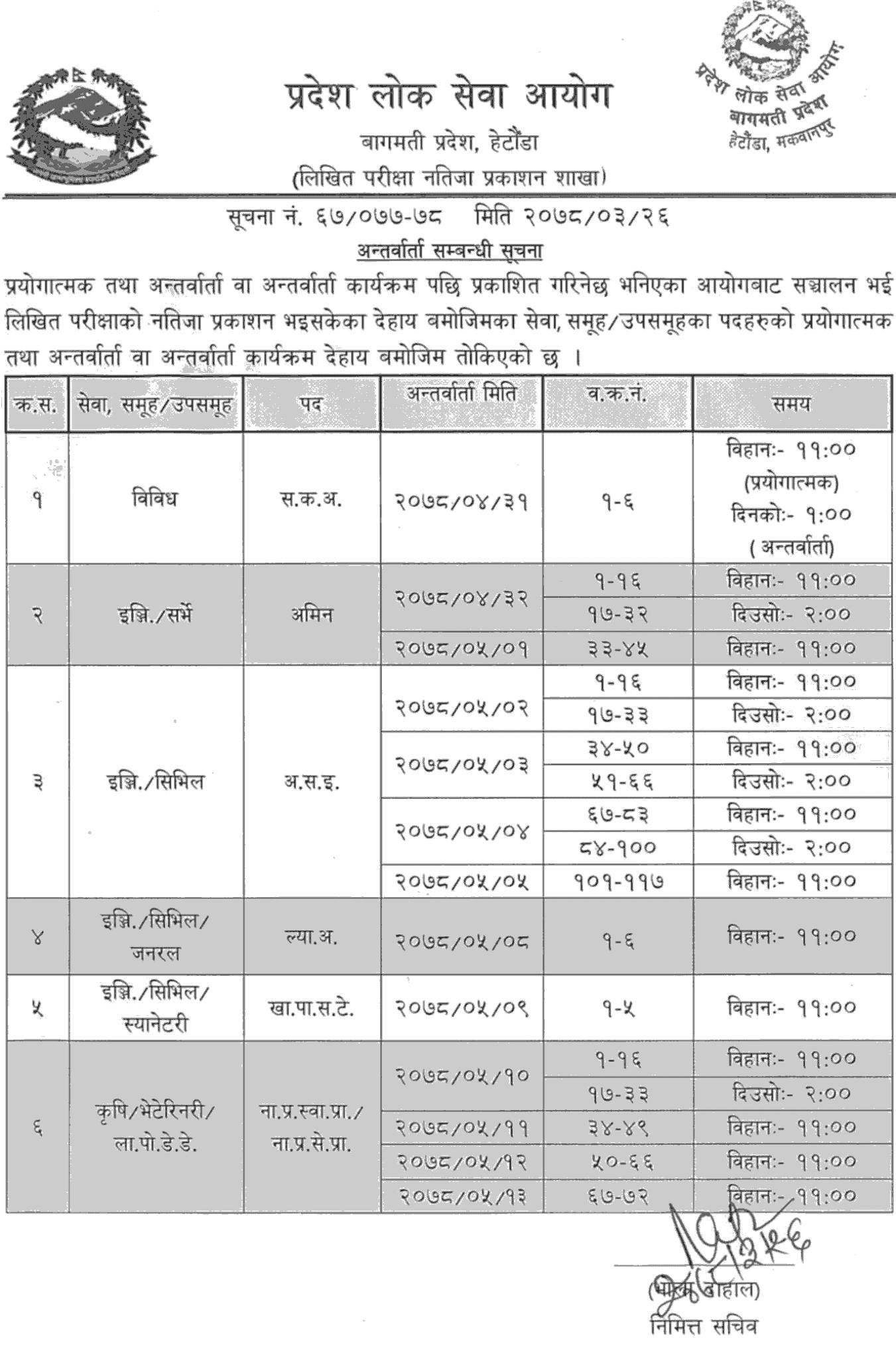 Bagmati-Pradesh-Lok-Sewa-Aayog-Published-Interview-Schedule-of-Various-Position