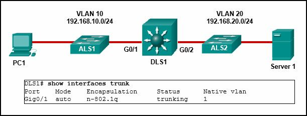 CCNA 2 v7.0 Modules 1 – 4 Exam Answers p36