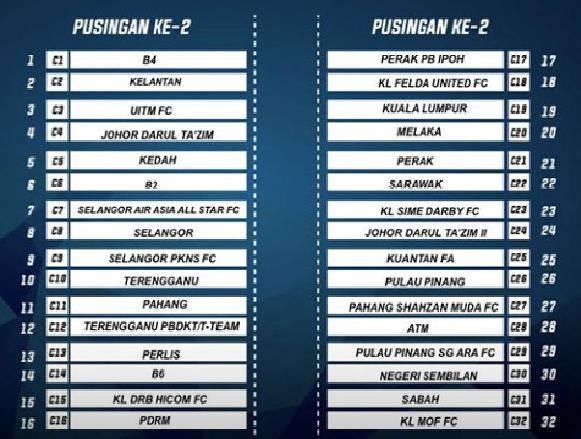 keputusan undian Piala FA 2016 Malaysia