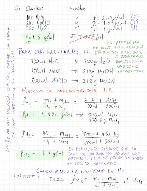 hackear la química