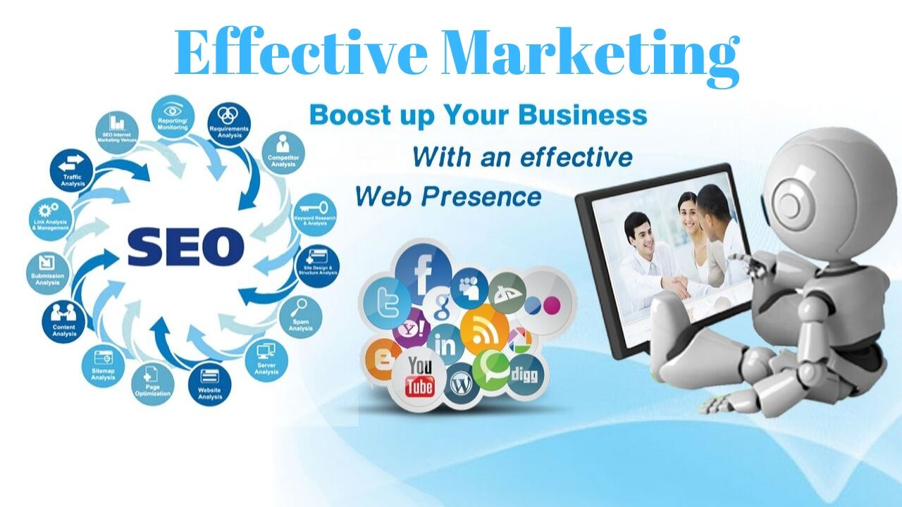 How does work Effective Marketing? 2021  |