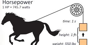 ما هي وحدة الحصان Horse Power