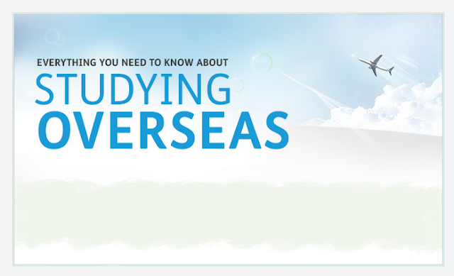 Everything You Need To Know About Studying Overseas #Infographic