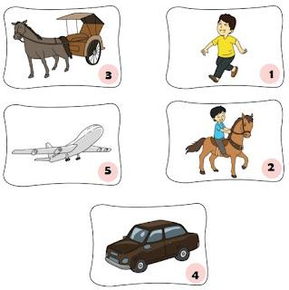 Perkembangan Menggunakan Alat Transportasi www.simplenews.me