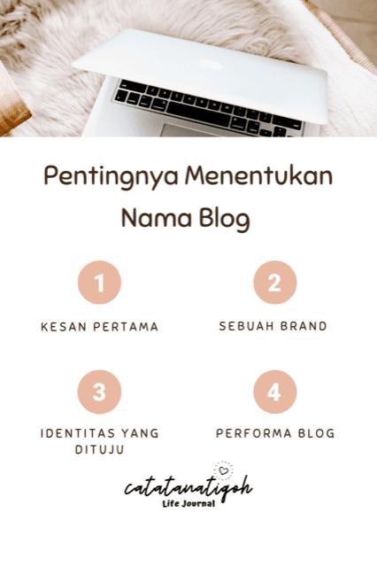 pentingnya-menentukan-nama-blog
