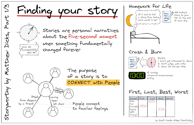 Finding your Story