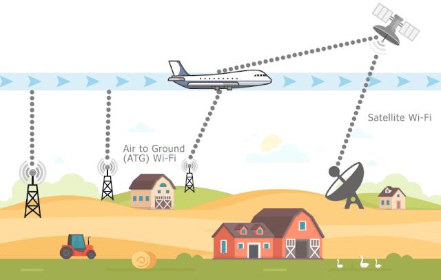 airplane wifi,airplane,wifi,airplane wifi how does it work,airplane wifi speed,how airplane wifi works,how in-flight wifi works,how wifi works on airplanes,airline,aeroplane wifi,airplane wifi hack,wifi on airplane,wifi in airplane,free wifi in airplane,airplane wifi antenna,how does airplane wifi work,wifi access in airplane,airplanes,how wifi works on planes,how does airplane wi-fi work,emirates wifi,wifi on planes,airplane mode,inflight wifi